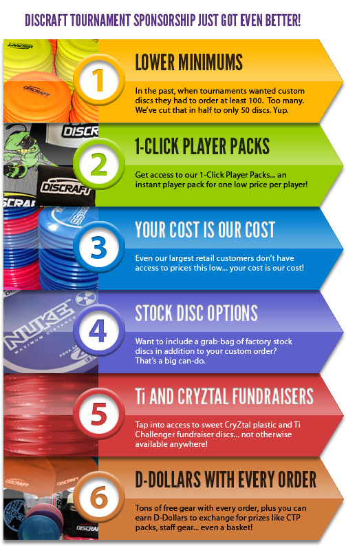 What's new in the Discraft tournament sponsorship program